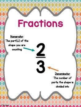 This Colorful Poster Is Perfect To Hang Up In Your Classroom. It Provides  The Definition