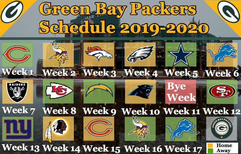 Pin On Green Bay Packers Part 2