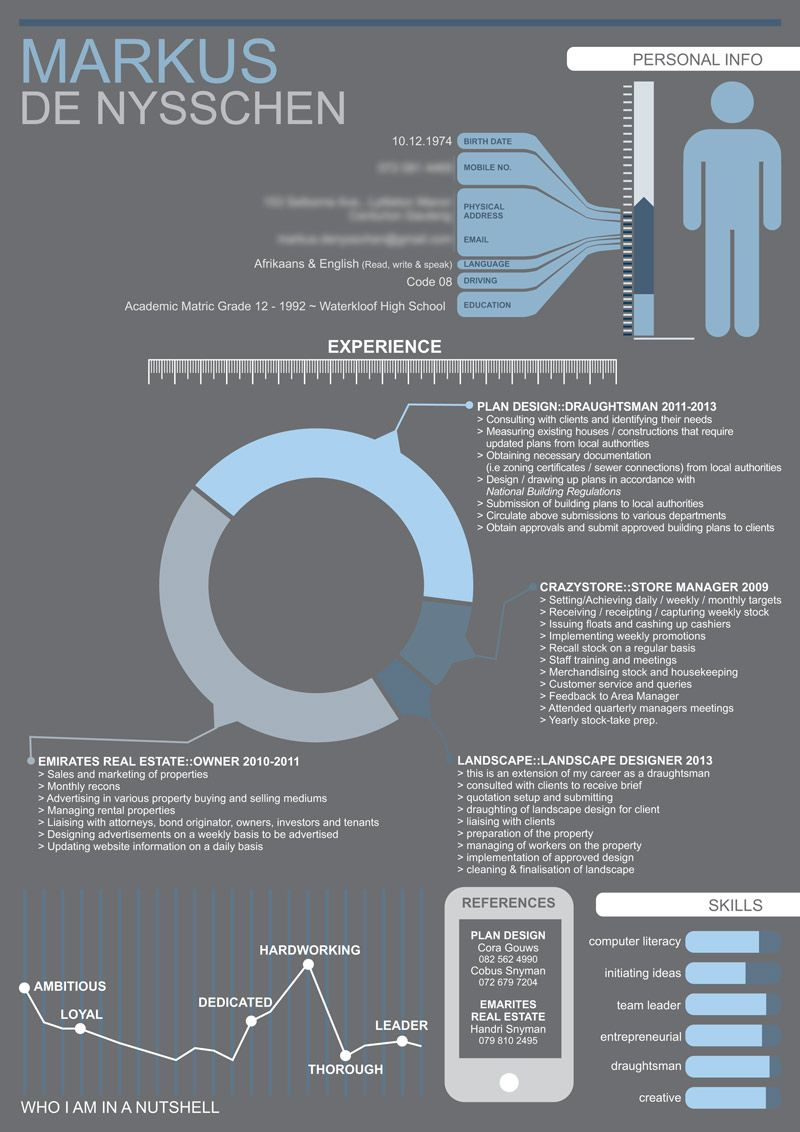 a creative resume for someone in a technical industry by inkgesteld studio  cv  resume  creative