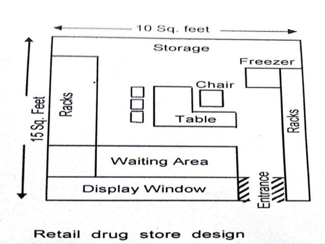 pharmacy-layout-ppt-17-638.jpg (638×479)