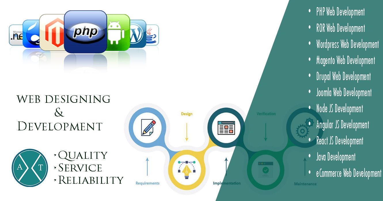 Appxtech Is Washington Based Webdevelopment Companies That Concentrate The Efforts On Creation Web Development Web Development Company Website Design Services