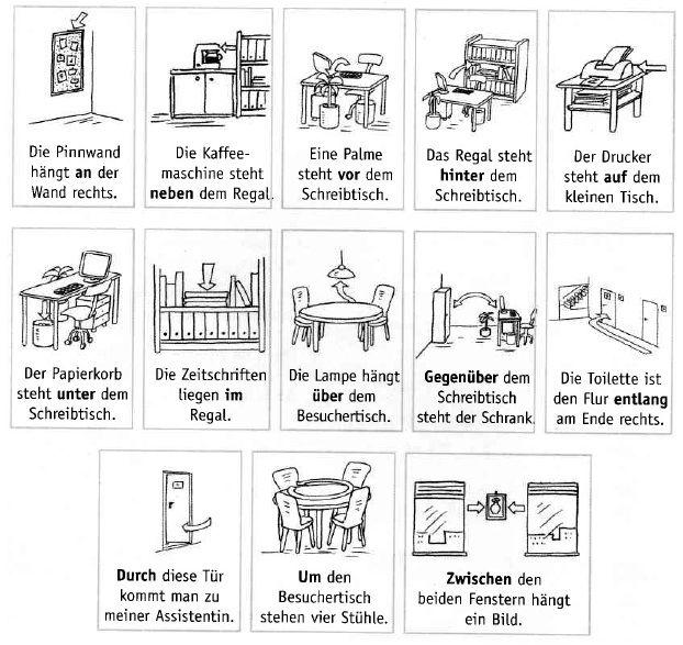 lokale pr positionen grammar cards pinterest lokale pr positionen pr positionen. Black Bedroom Furniture Sets. Home Design Ideas
