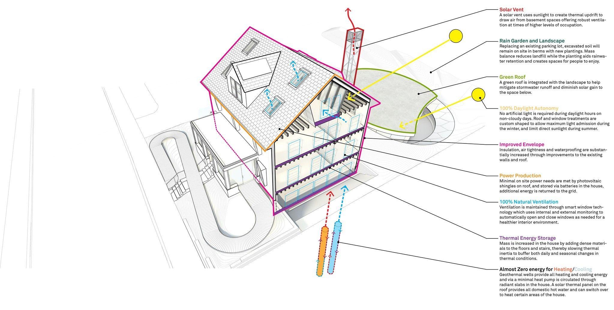 Pin Von Taras Senkiv Auf Sketch Gruner Pudding Energie Hering