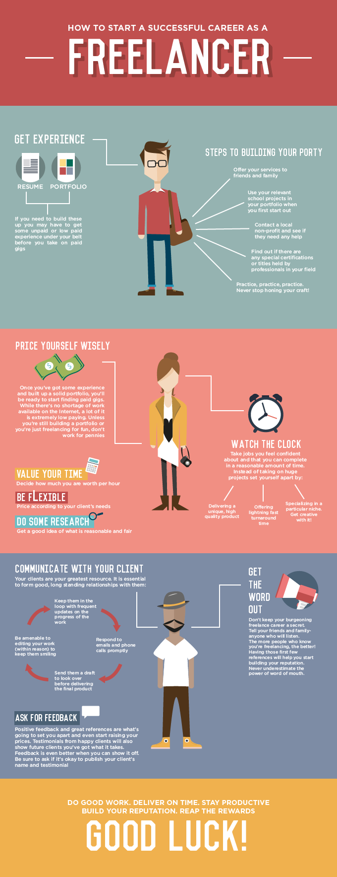 How To Start A Successful Career As A Freelancer Infographic Infographic Graphic Design Tips Web Design