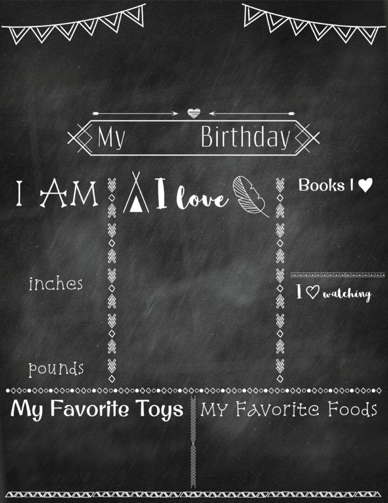 Birthday Poster Template Free With Step By Step Tutorial Chalkboard Invitation Template Chalkboard Poster Template Chalkboard Poster Birthday