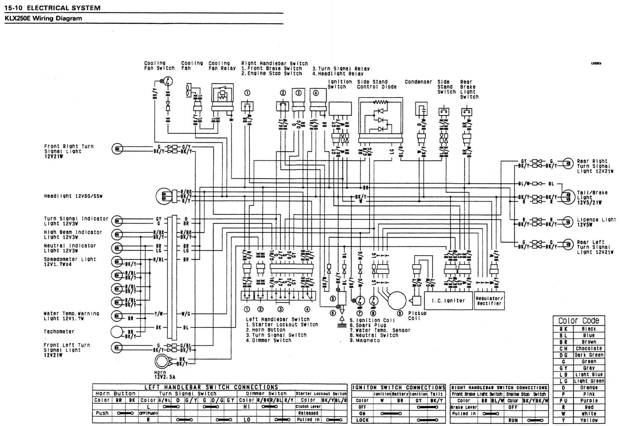 [DIAGRAM_38IU]  Klf 300 Wiring Diagram. kawasaki klf 300 wiring diagram diagram cafe racer.  87 klf 300 wiring diagrams machine repair manual. i have a 1987 kawasaki  bayou 300cc 2 wheel drive i was. | 1990 Kawasaki Bayou Wiring Diagram |  | 2002-acura-tl-radio.info