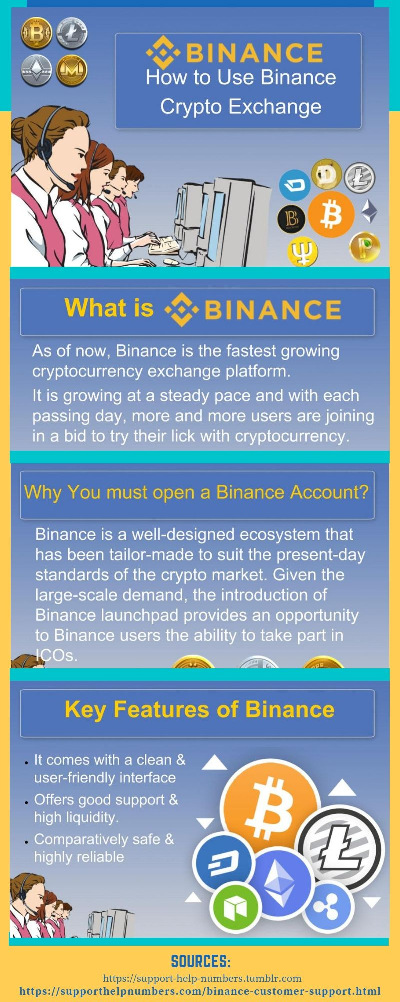 Know! Why to choose Binance to exchange cryptocoin