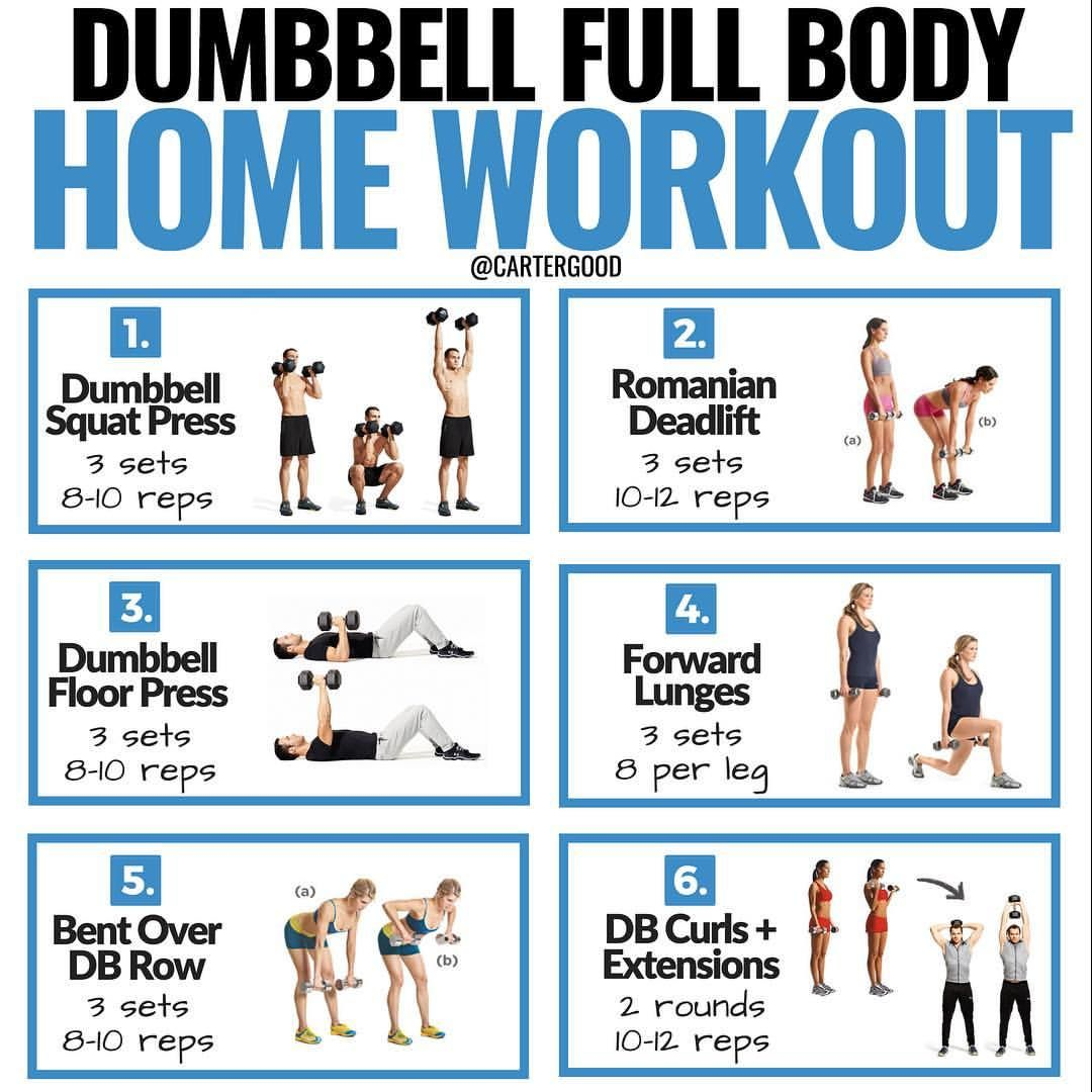 Wanna give this dumbbell workout a shot? (instructions below