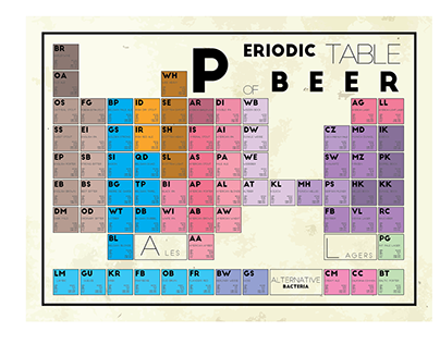 Check out new work on my behance portfolio periodic table of beer check out new work on my behance portfolio periodic table of beer styles httpbegallery54609389periodic table of beer styles pinterest urtaz Image collections