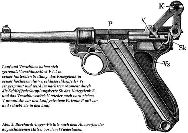 Bräunung von Pistolen datiert