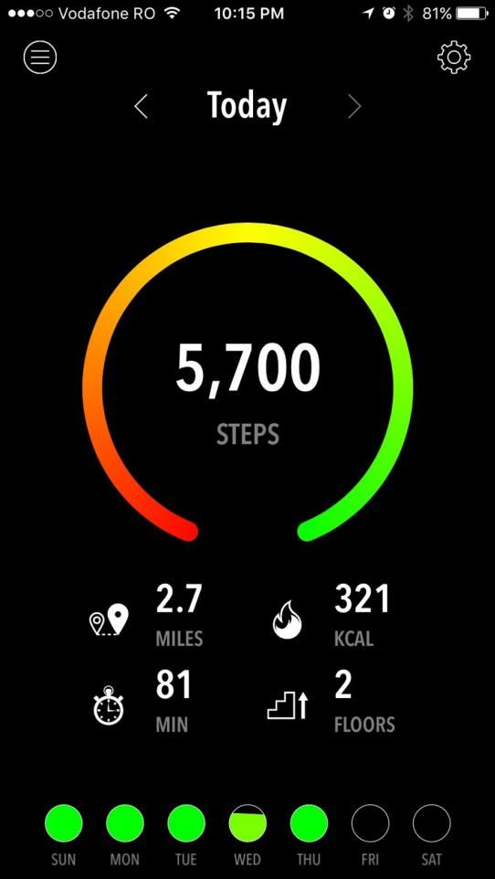 ActivityTracker (the app) — Step Counter, Pedometer for