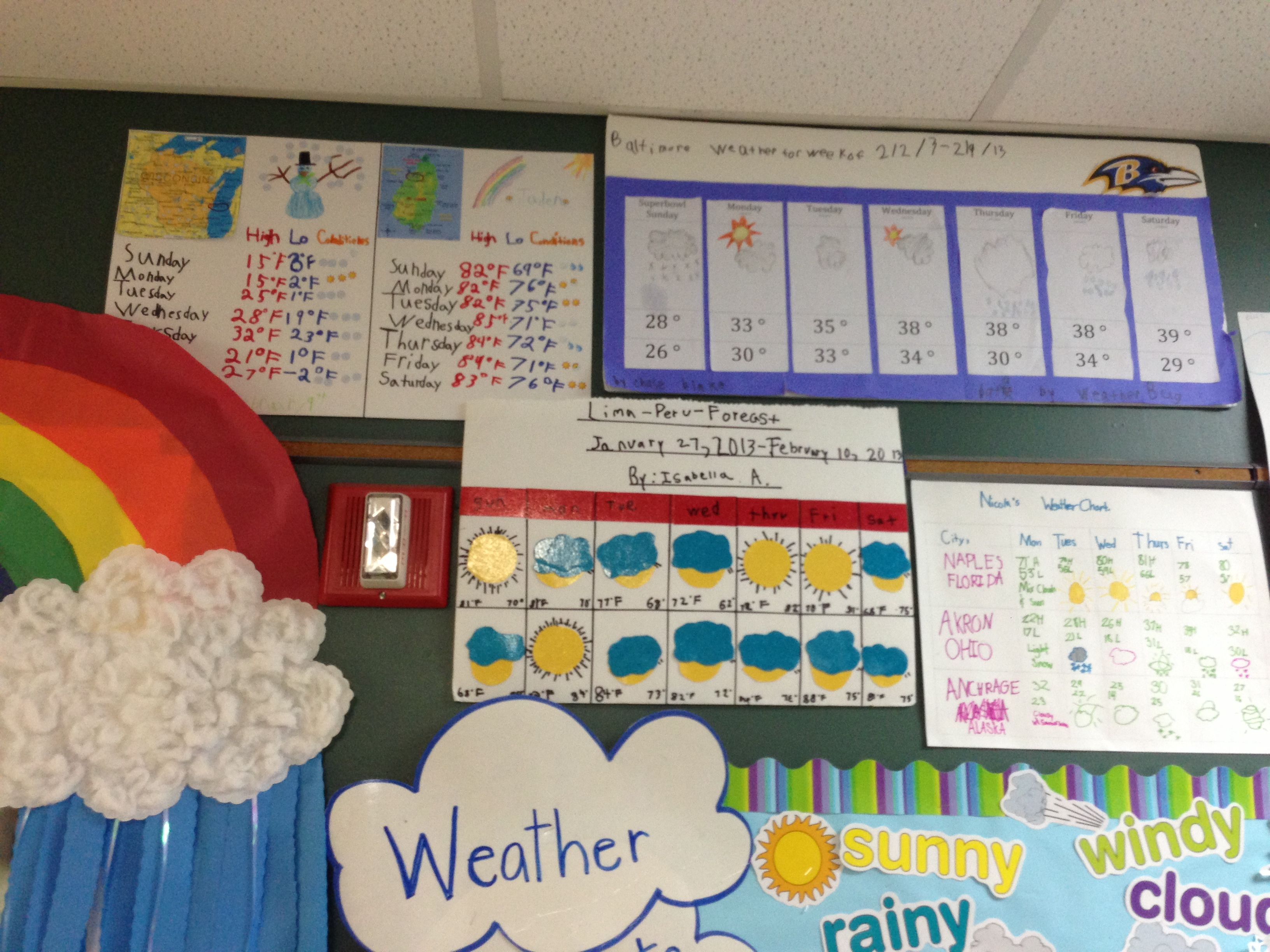 how to make a weather report project