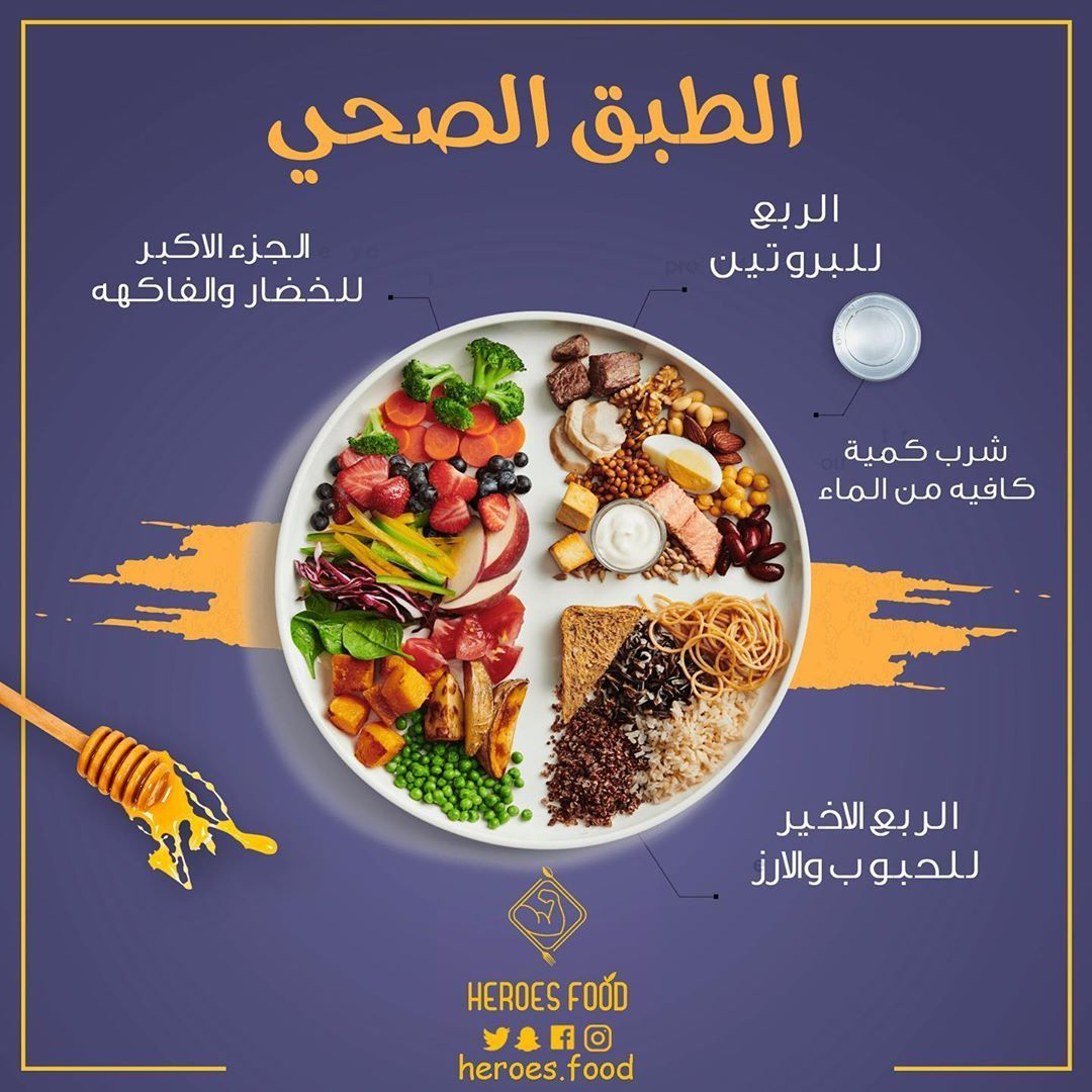 Exercise And Do You Need Healthy Food Leave Her On Heroes تتمرن وتحتاج اكل صحي خليها على هيروز Exercise And Do Yo Healty Food Food Workout Food