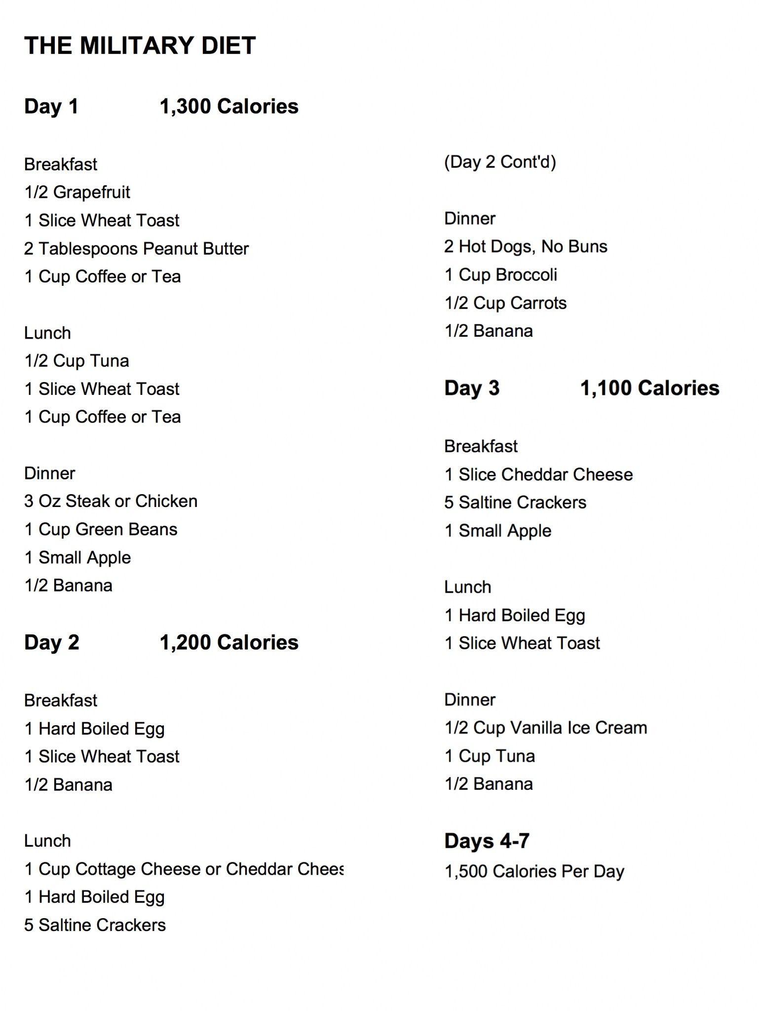 military diet printable menu