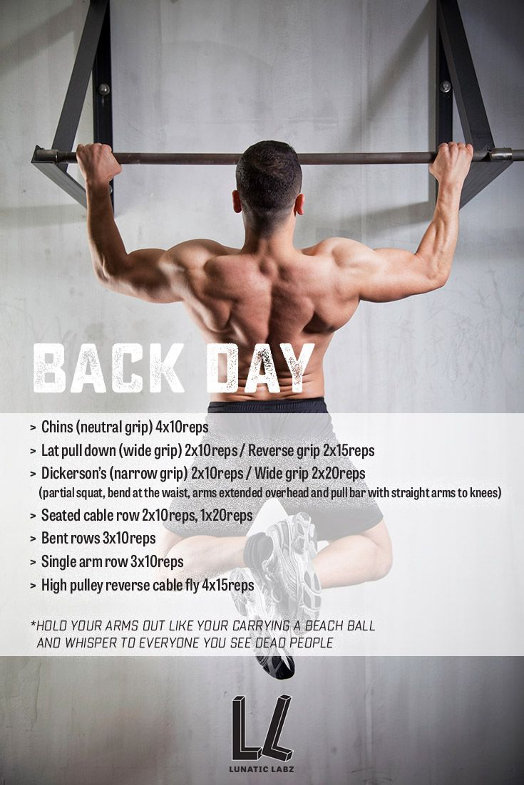 This Back Routine Will Blow Up Your Lats And Traps Workout Programs Back Workout Workout Routine