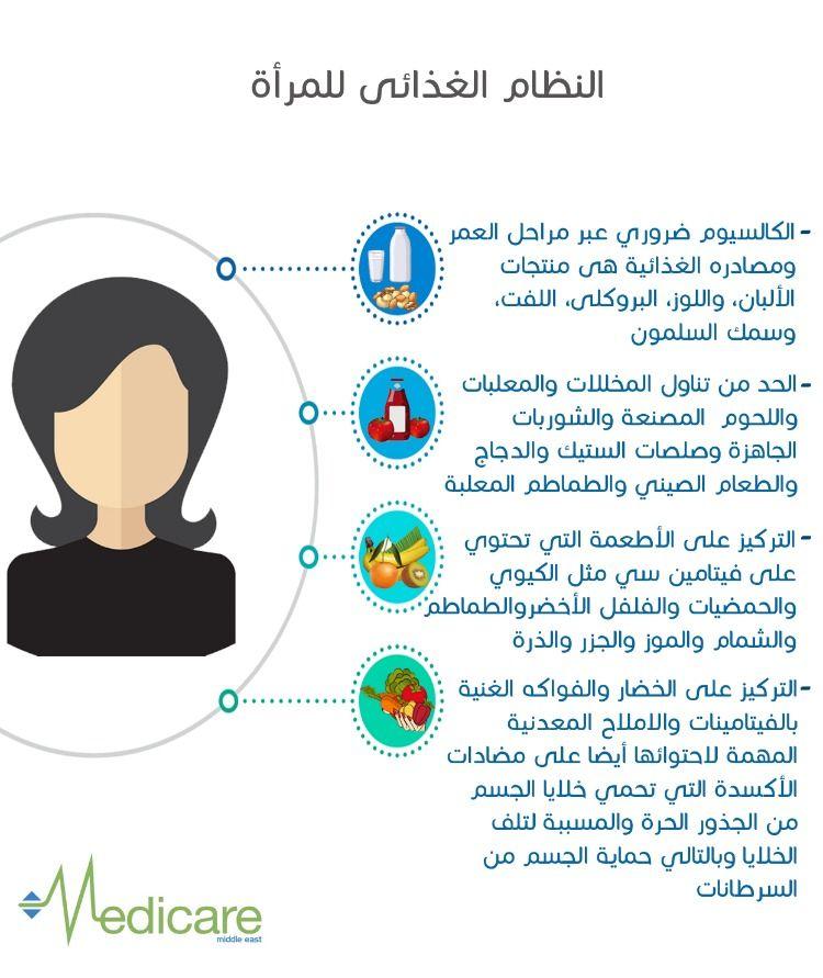 شركة تأمين صحي في مصر Egypt Government Healthcare System Cairo Egypt