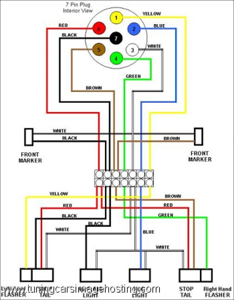 Seven Pin Plug Wiring Dodge Truck - Comcast Wireless Diagram for Wiring  Diagram Schematics | 2015 Dodge Ram 7 Pin Trailer Wiring Diagram |  | Wiring Diagram Schematics