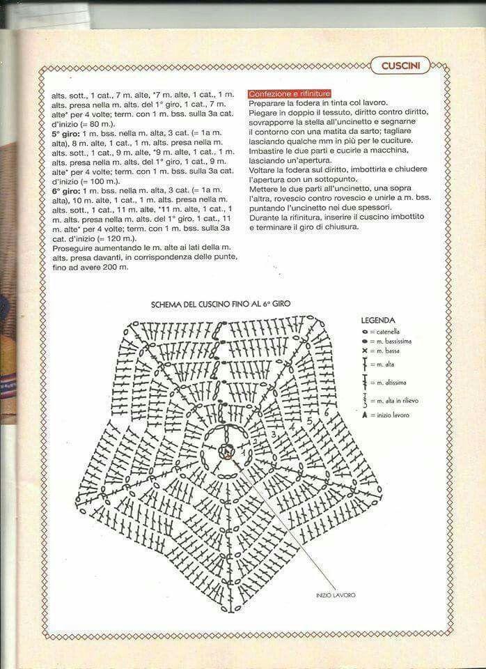 Cuscino a stella | Projets à essayer | Pinterest | Crochet, Crochet ...