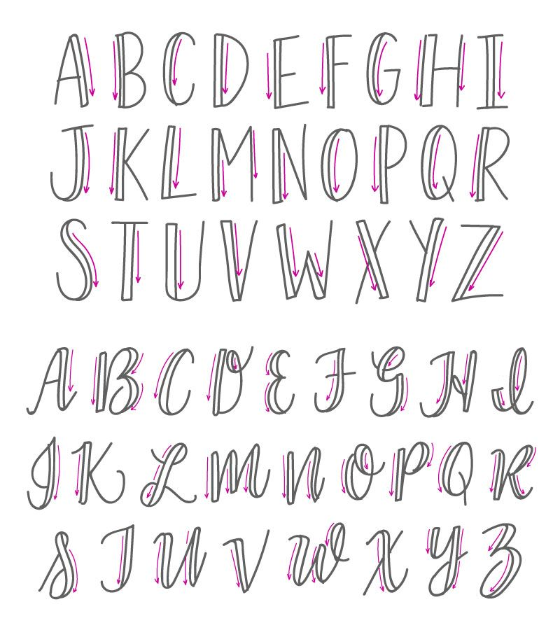 How To Fake Calligraphy Letters Lettering Alphabet Fonts Hand Lettering Tutorial Lettering Alphabet