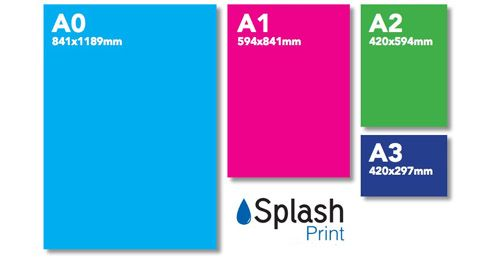 Splash Print Melbourne Australia Posters A2 A1 A0 Poster Poster Size A0 Poster