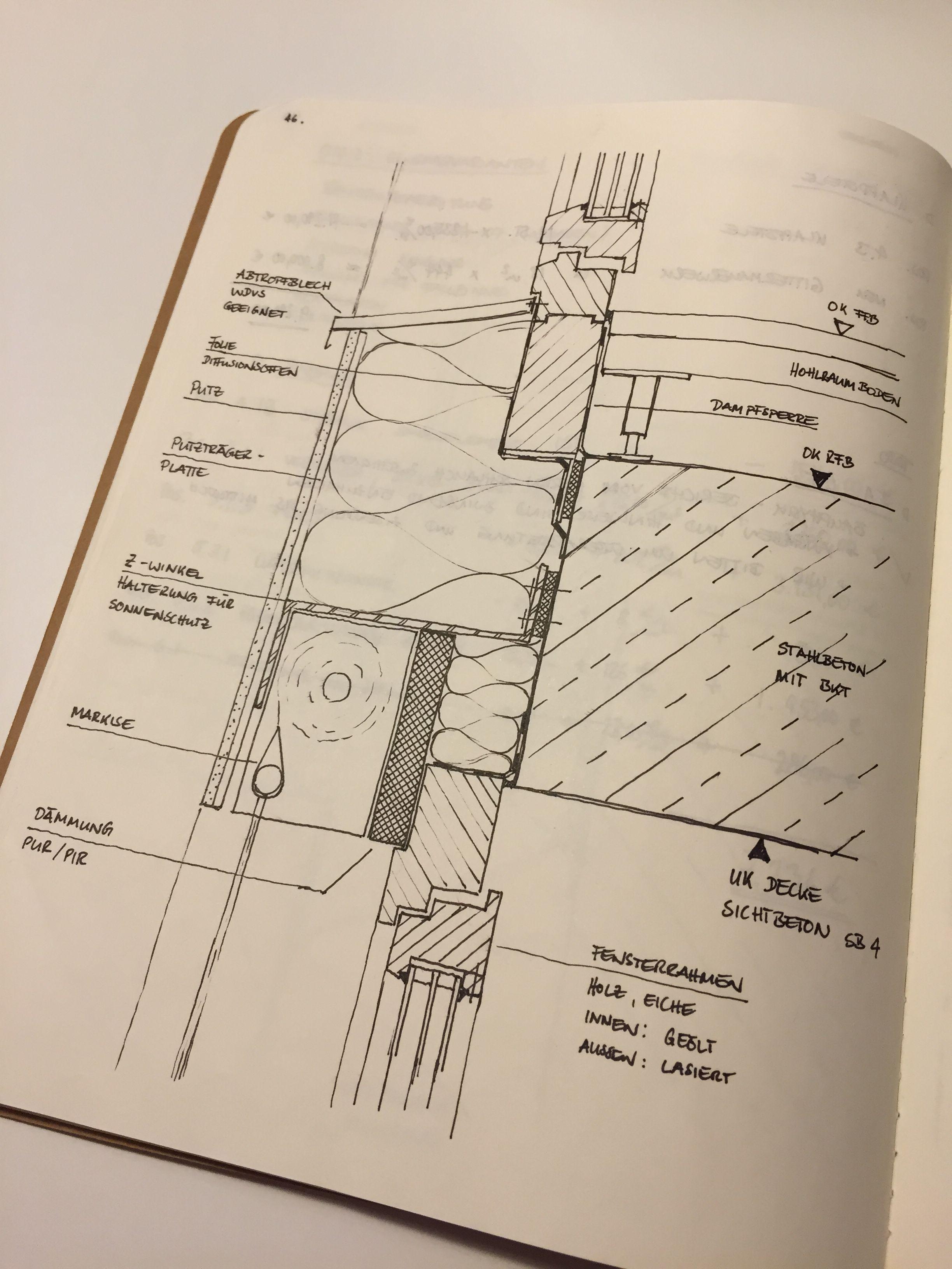 Details · ZeichentechnikenArchitektur ZeichnungenSchuppenGrundrisseWerkzeugeSammlungGrafikenArchitektur  TafelArchitekturdetails