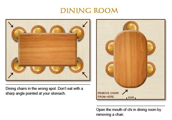 Feng Shui Reading Feng Shui Dining Room Feng Shui Feng Shui Decor