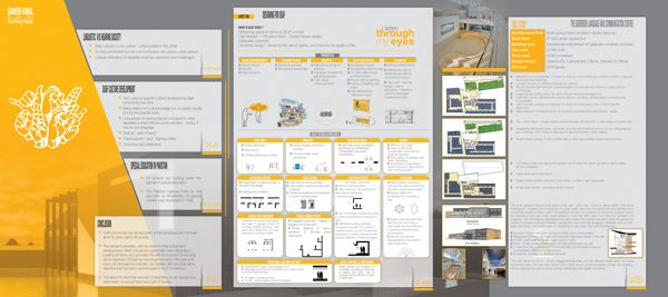 Architectural Thesis Presentation Sheets Google Search