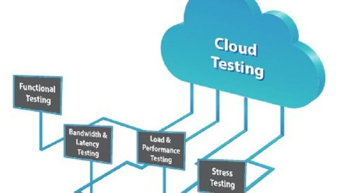 Global cloud infrastructure testing market 2017 compuware apica the report provides an executive level blueprint of the cloud infrastructure testing market beginning with the definition of the market dynamics malvernweather Gallery