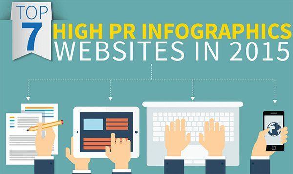 #WebDesign #Marketing #SEO 7 Websites You Should Submit Your Infographics to Get More Links:  http://pic.twitter.com/4UWpcFY4Qt   Web Dev Pro (@Web_improve) August 14 2016