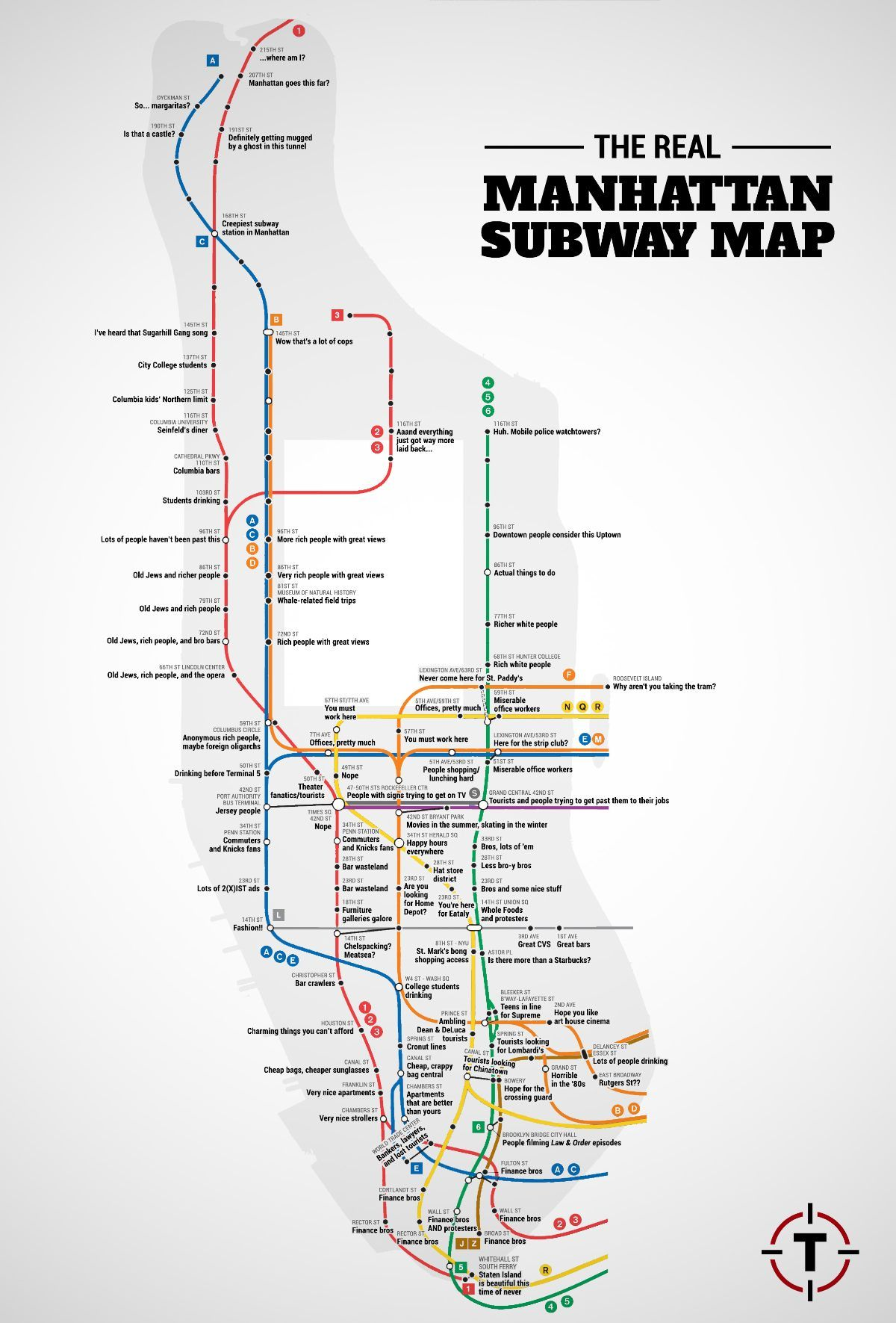 Nyc Uptown Subway Map.The Real Manhattan Subway Map Travel 3 Nyc Subway Map New York