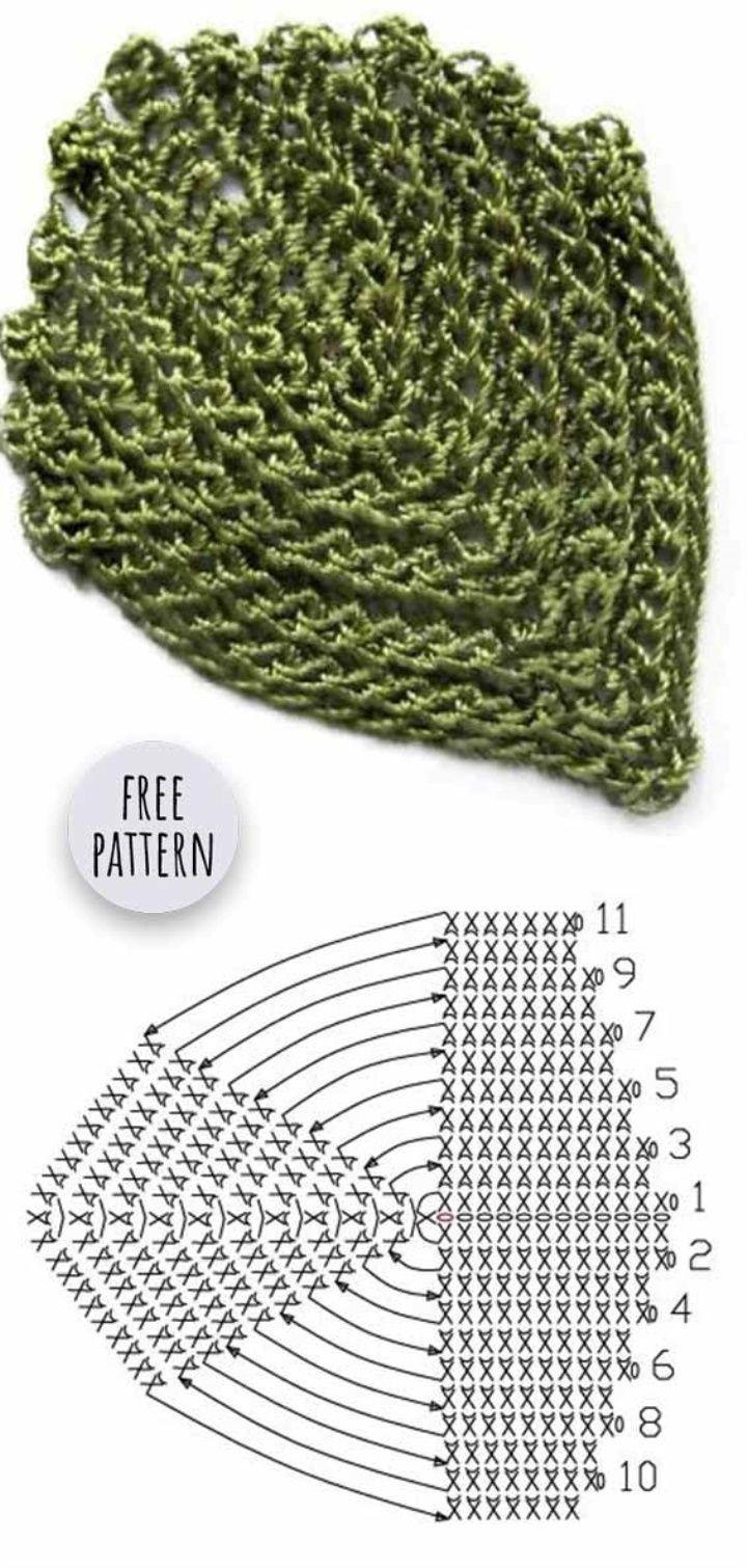 All Little Crochet Motif Free Pattern | crochet | Pinterest ...