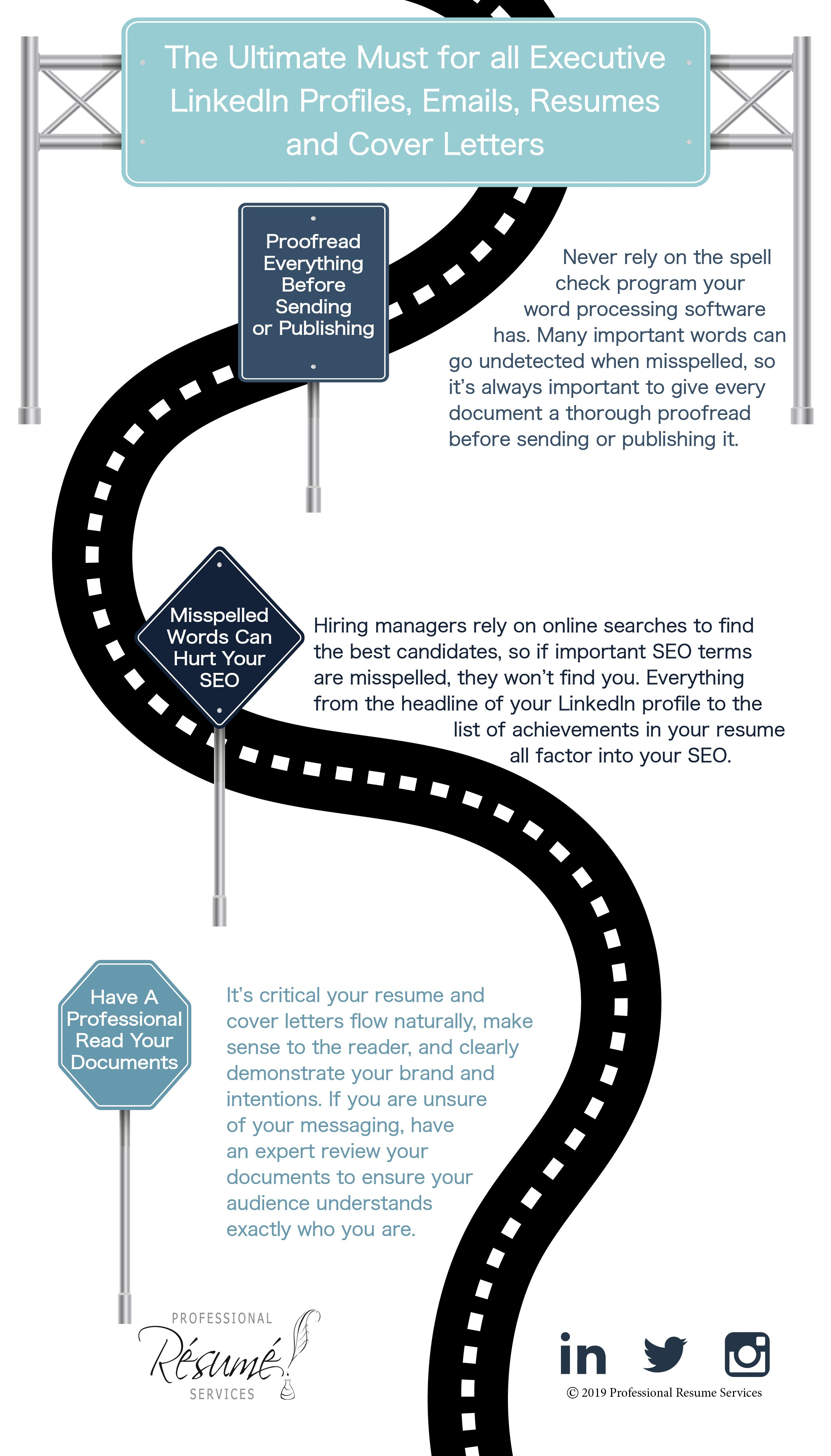 The ultimate must cover letters infographic flat