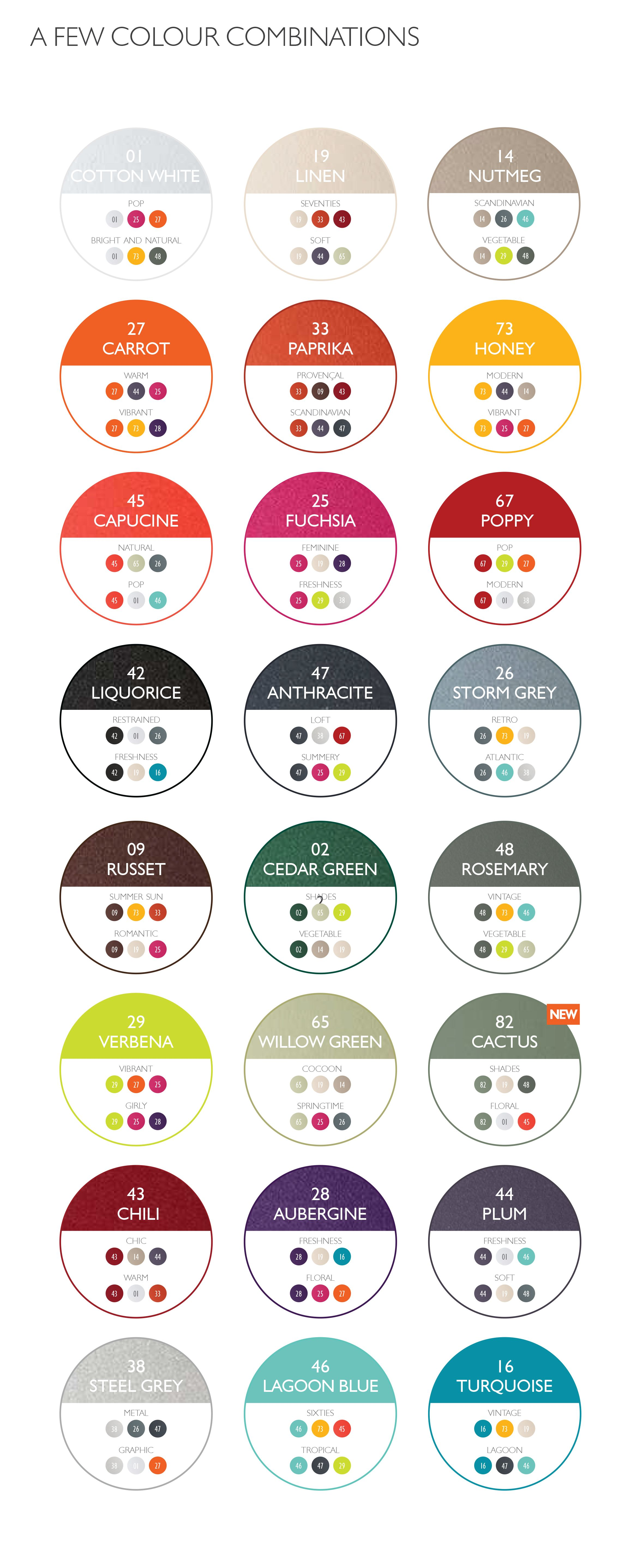 Best Color Combos 2017 fermob color combination chart - which colors look best with