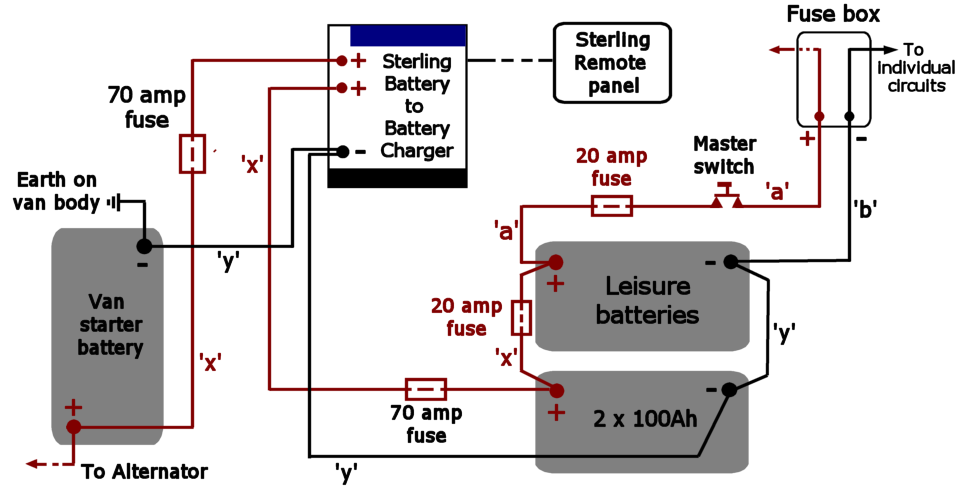 12 volt wiring diagram | CAMPING & RV AA | Homemade camper
