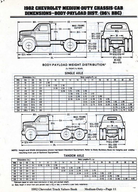 1962 Chevrolet C60 Wiring Diagram from i.pinimg.com
