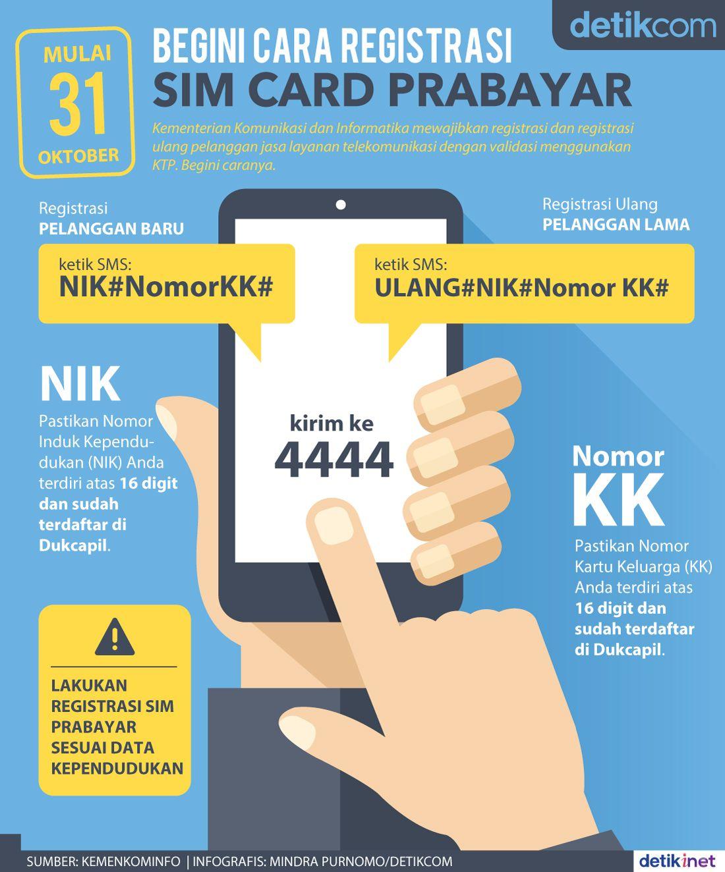 Begini Cara Registrasi Sim Card Prabayar Kartu Infografis Motivasi Bisnis