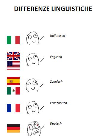 The German Sektor Differenze Linguistiche Memes For German Pronunciation Memes Pronunciation German