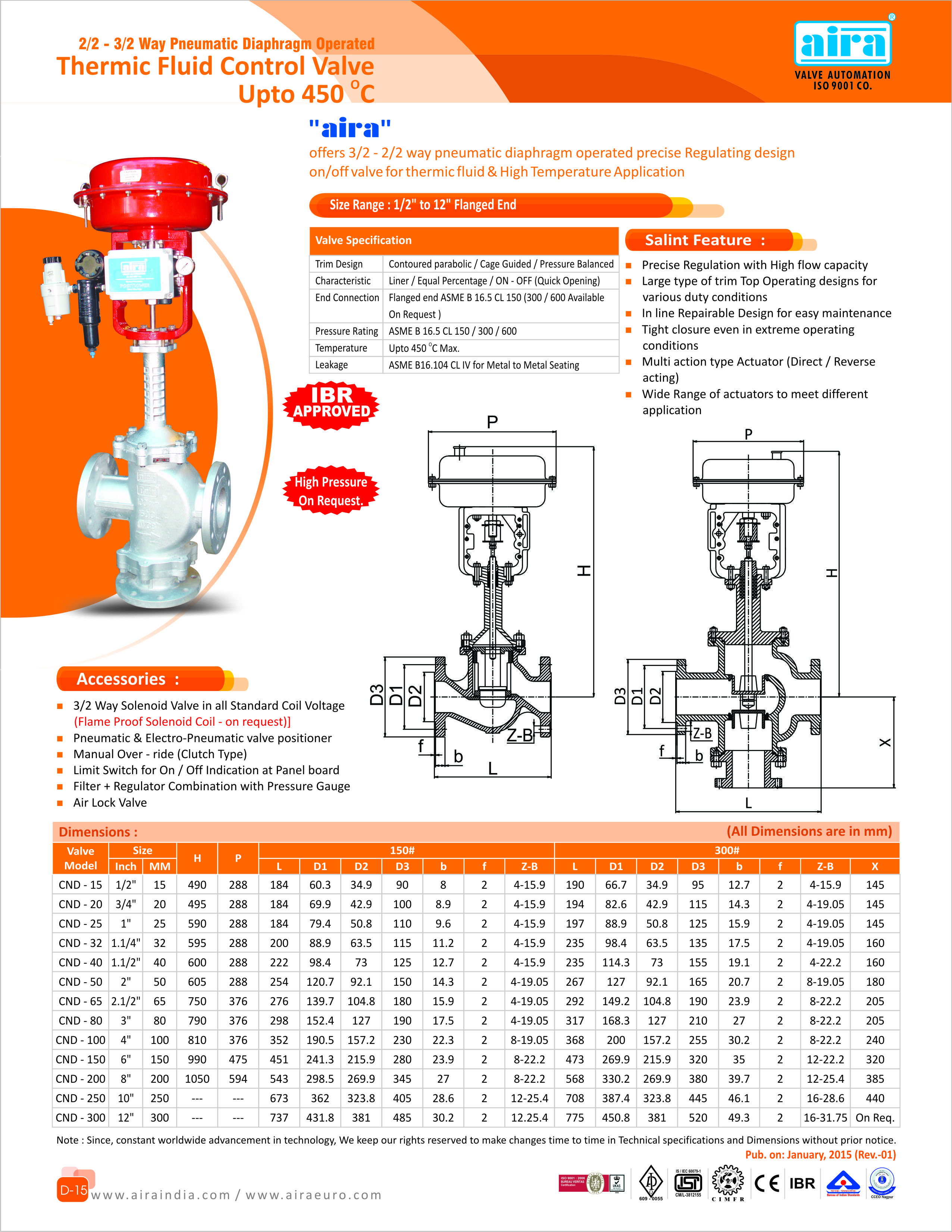22 32 way pneumatic diaphragm operated thermic fluid control valve 22 32 way pneumatic diaphragm operated thermic fluid control valve upto ccuart Gallery