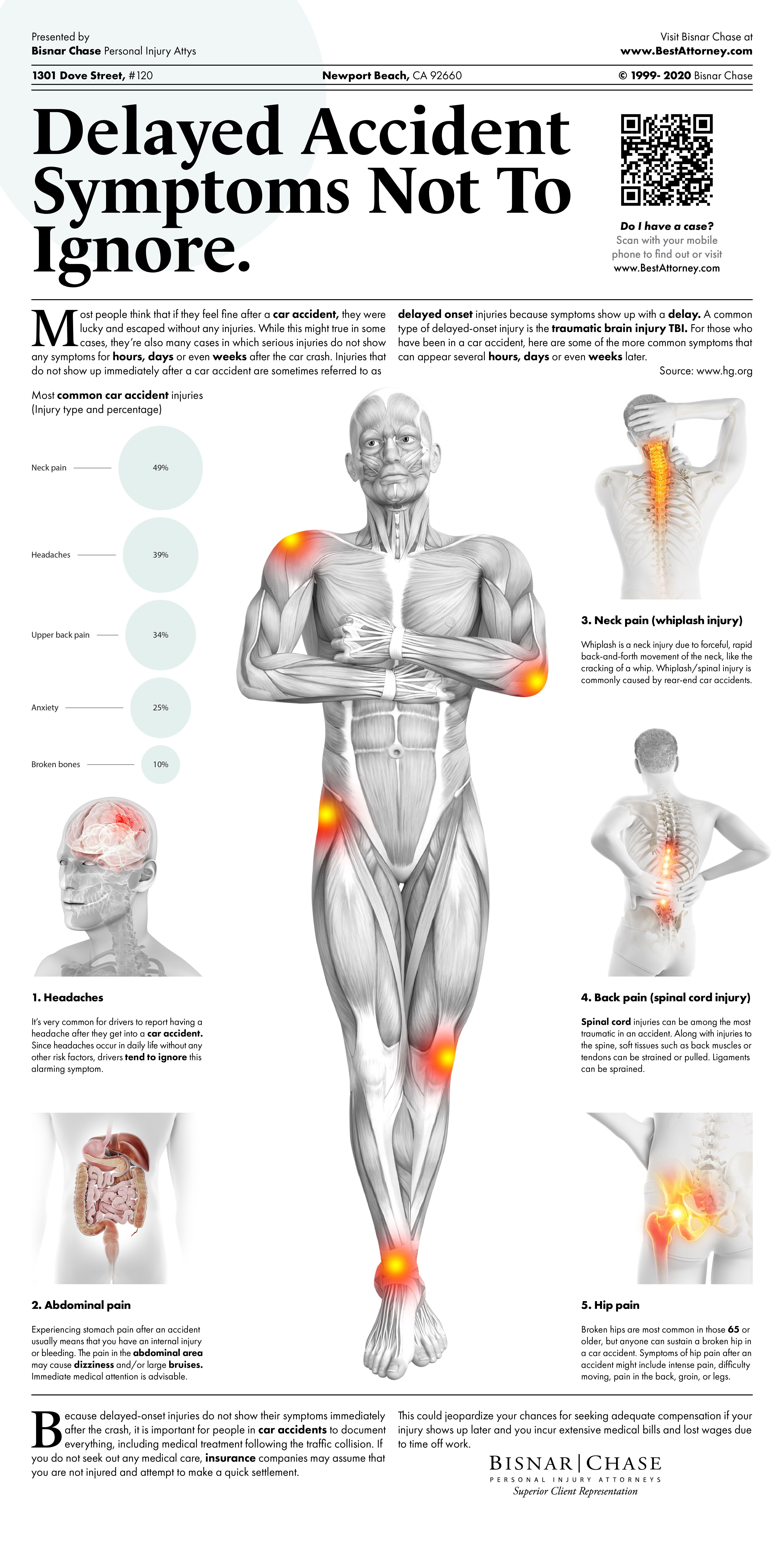 Common Delayed Accident Injuries In 2020 Accident Injury Injury Whiplash Injury