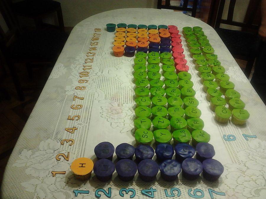 periodic table of elements cupcakes panques de tabla periodica de los elementos - Tabla Periodica En Material Reciclable