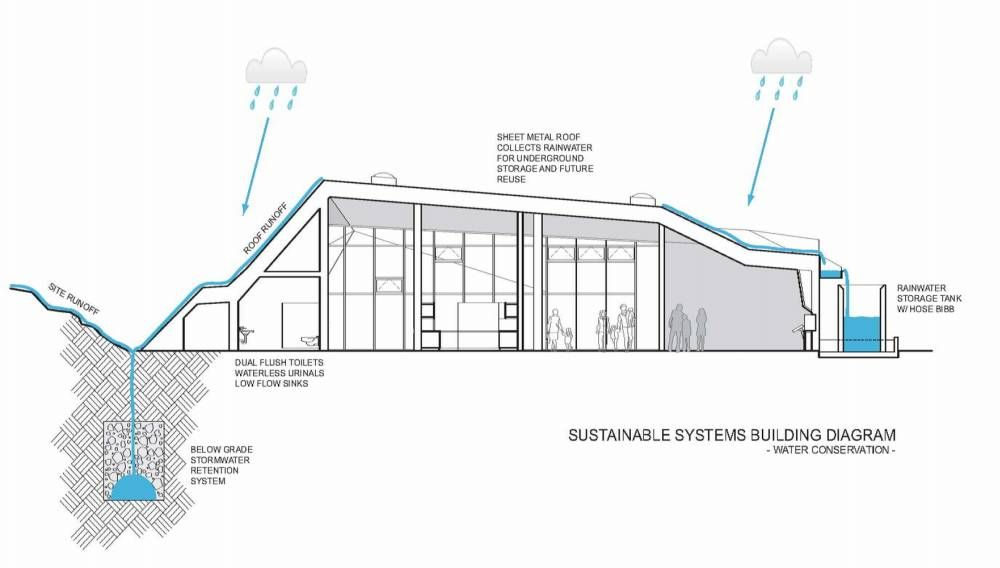 Folded Plate Roof Diagram Google Search Arsitektur