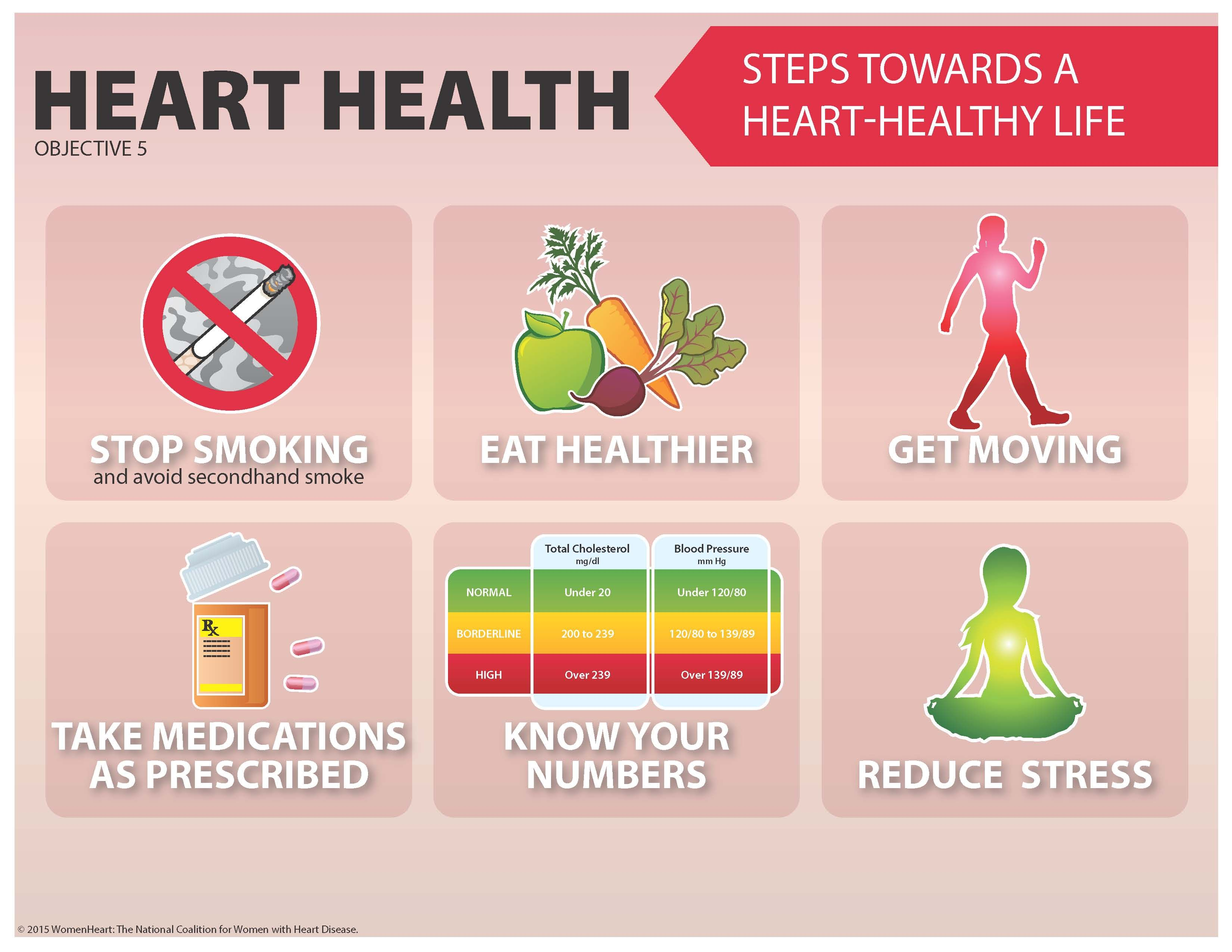 Heart Healthy Lifestyle Changes