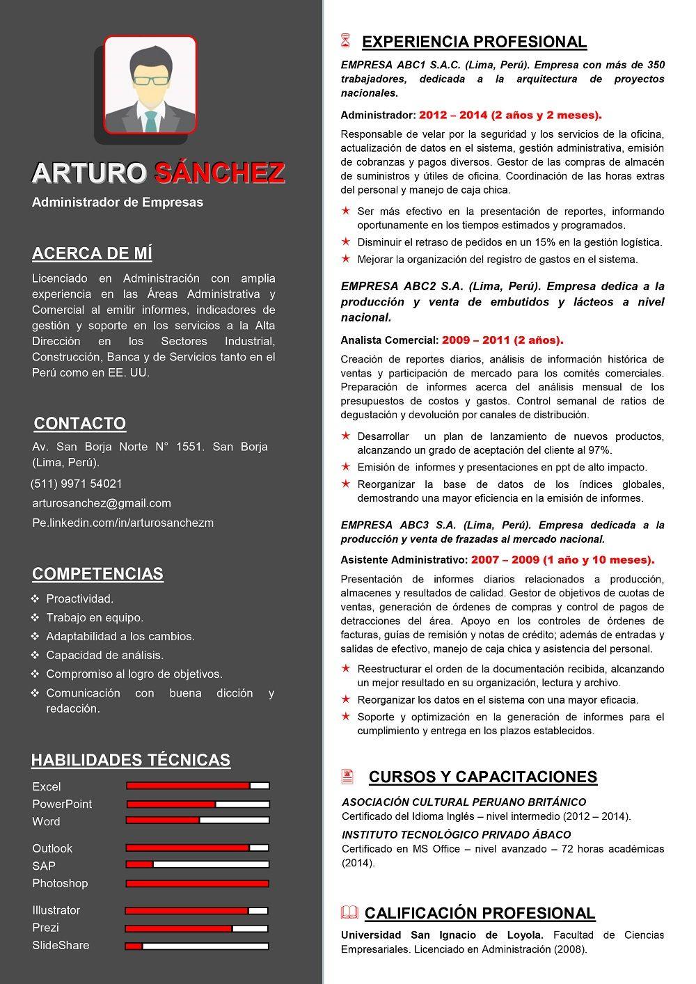 Vistoso Plantilla De Curriculum Vitae De Administración Molde ...