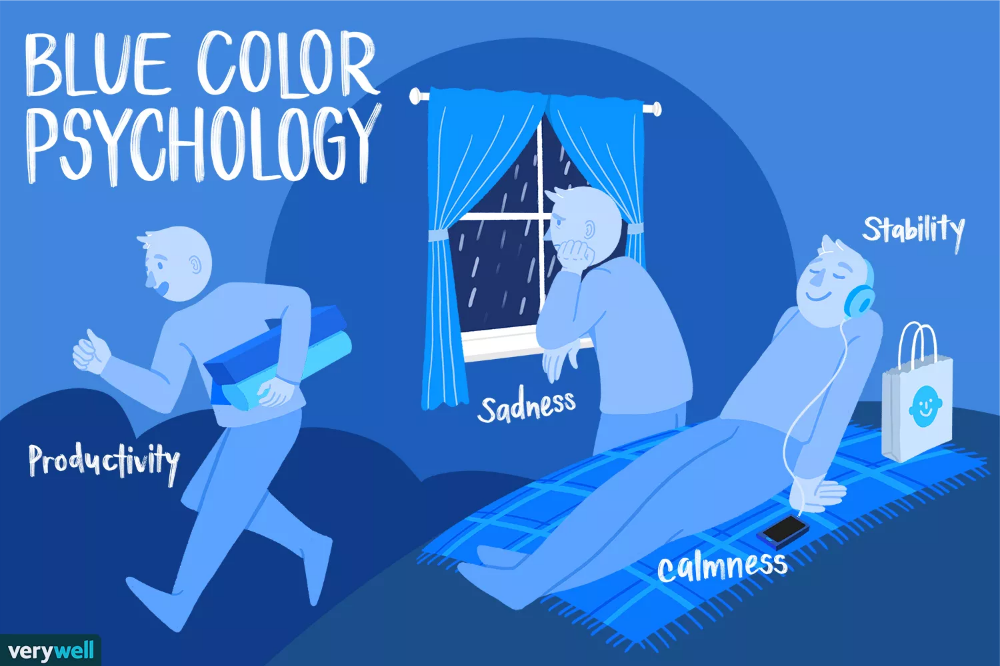 How The Color Blue Impacts Moods Feelings And Behaviors Color Psychology Marketing Color Psychology Personality Color Psychology