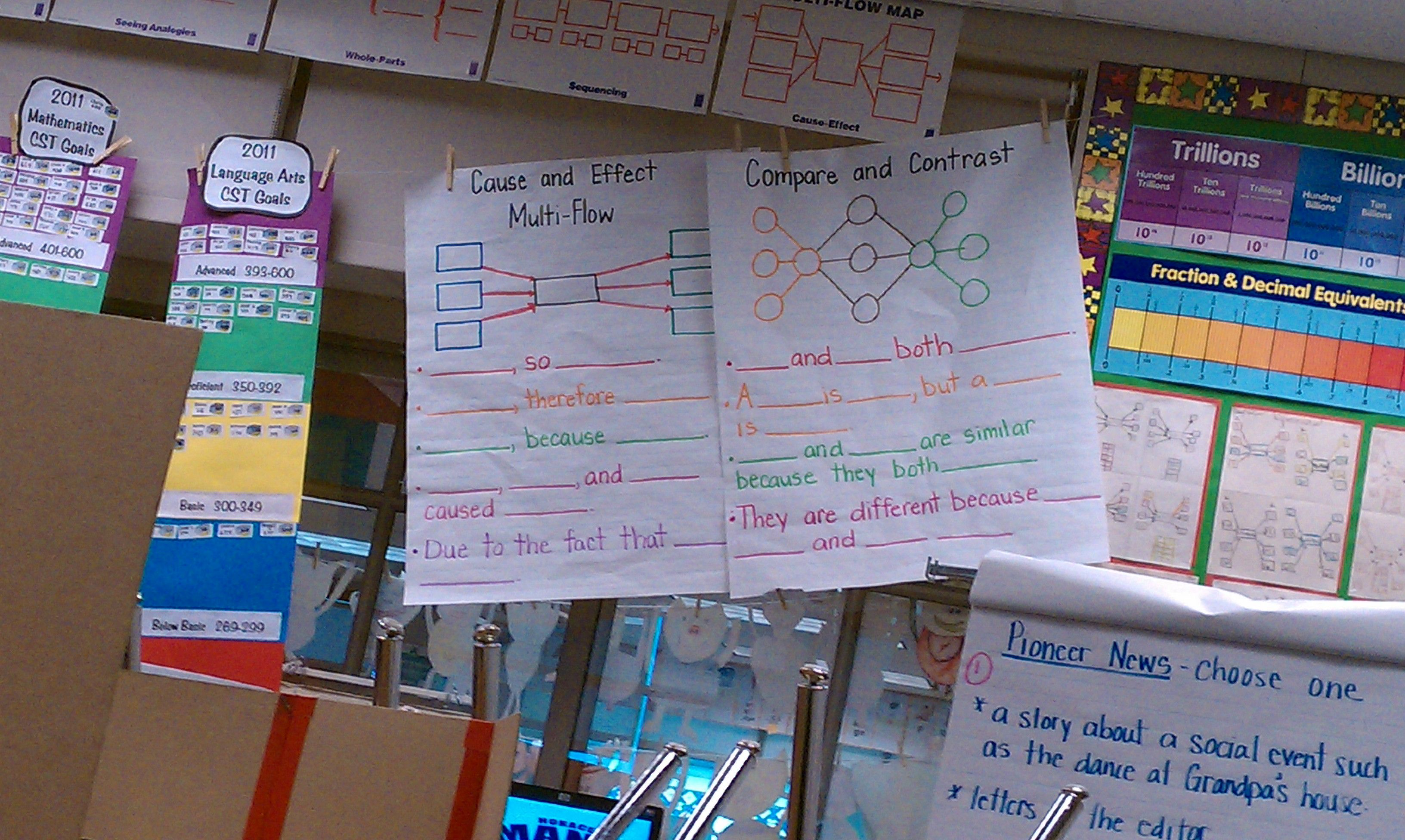 Cause And Effect Compare And Contrast Maps 5th Grade