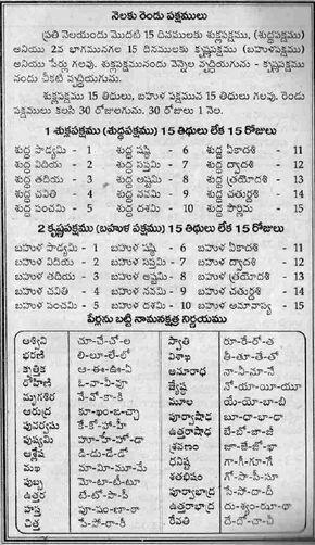 Telugu Neethi Kathalu - Telugu Moral Stories   Telugu ...