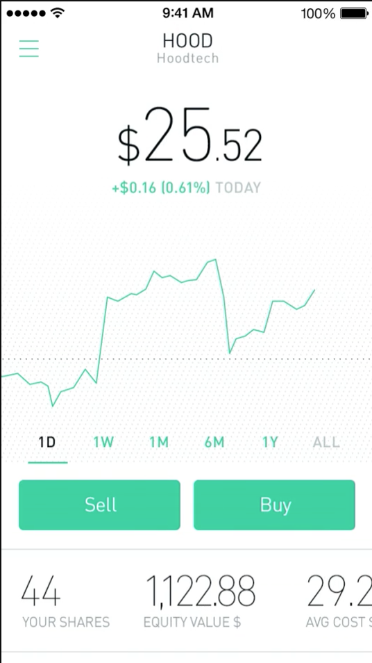 Robinhood App. I like their use of texture in the chart
