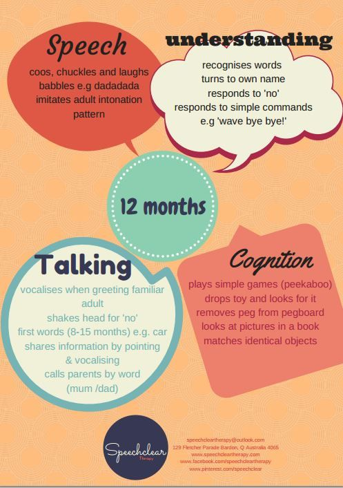 Speech, language and cognitive milestones your 12 month old child needs to  be achieving if they are normally developing! If not, see your local speech  ...