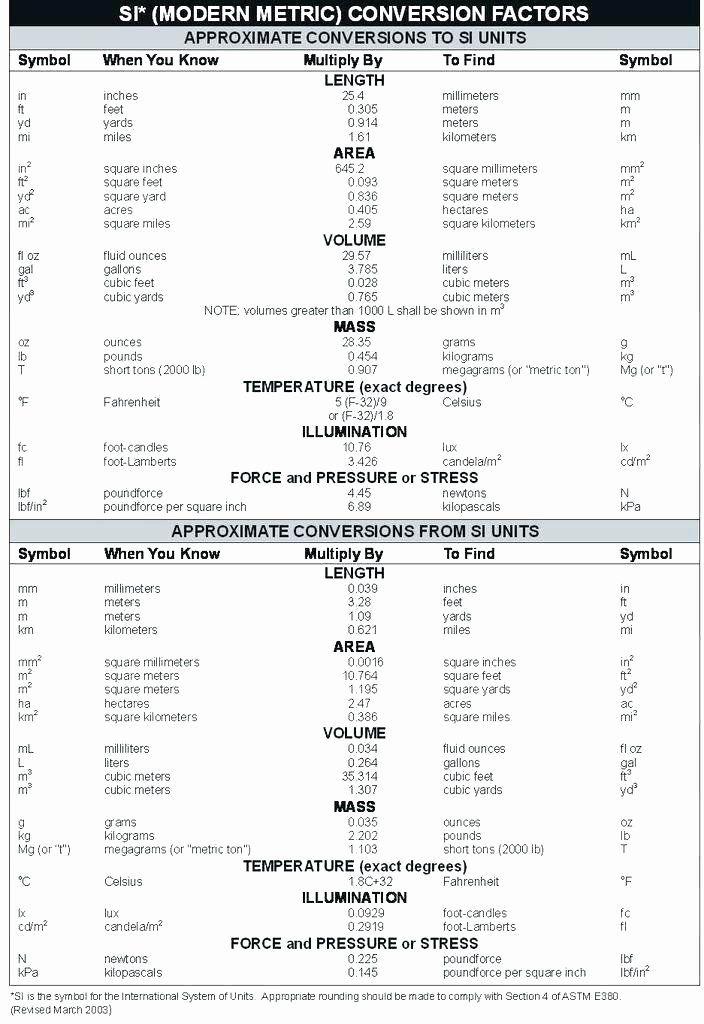 Pin On Grade Math Worksheets  U0026 Sample Printables