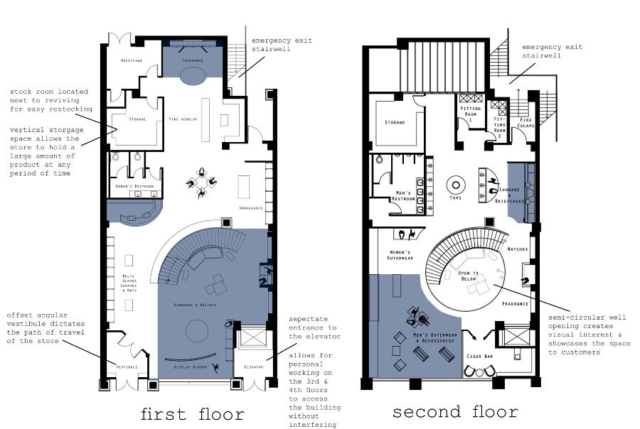 Retail store floor plan design l 900 for Clothing store floor plan layout